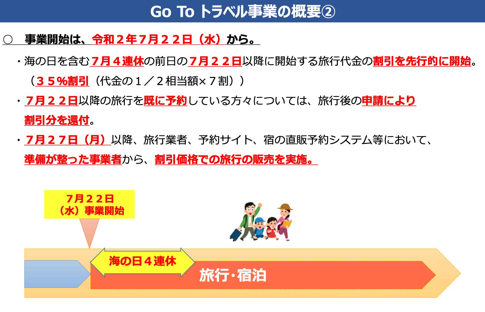 GoToトラベルキャンペーンは7月22日より既存予約も対象で開始